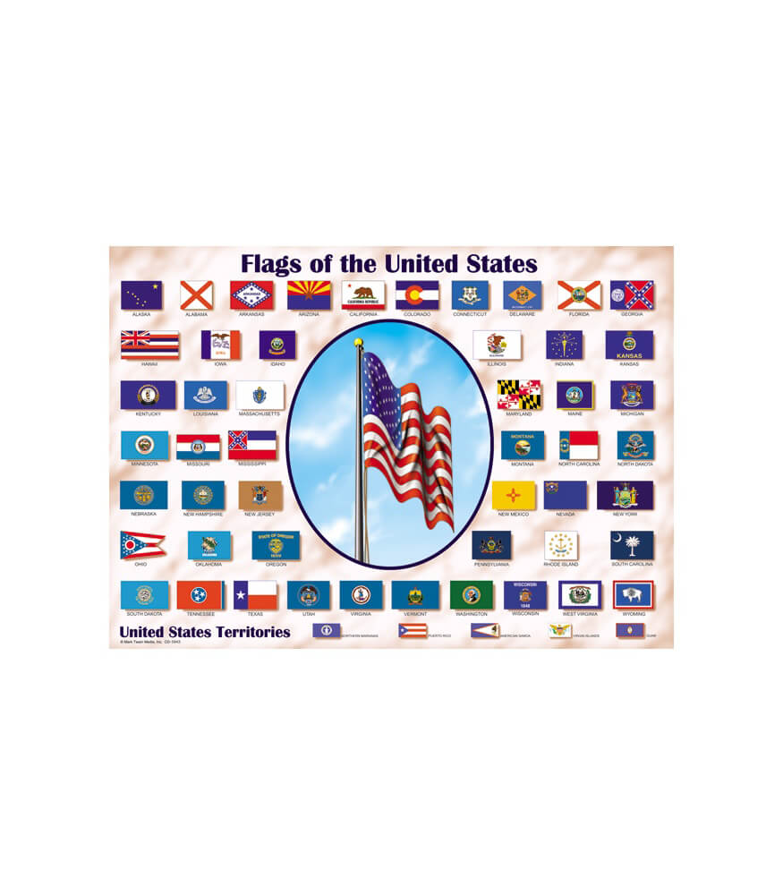 Flags of the United States Chart Product Image