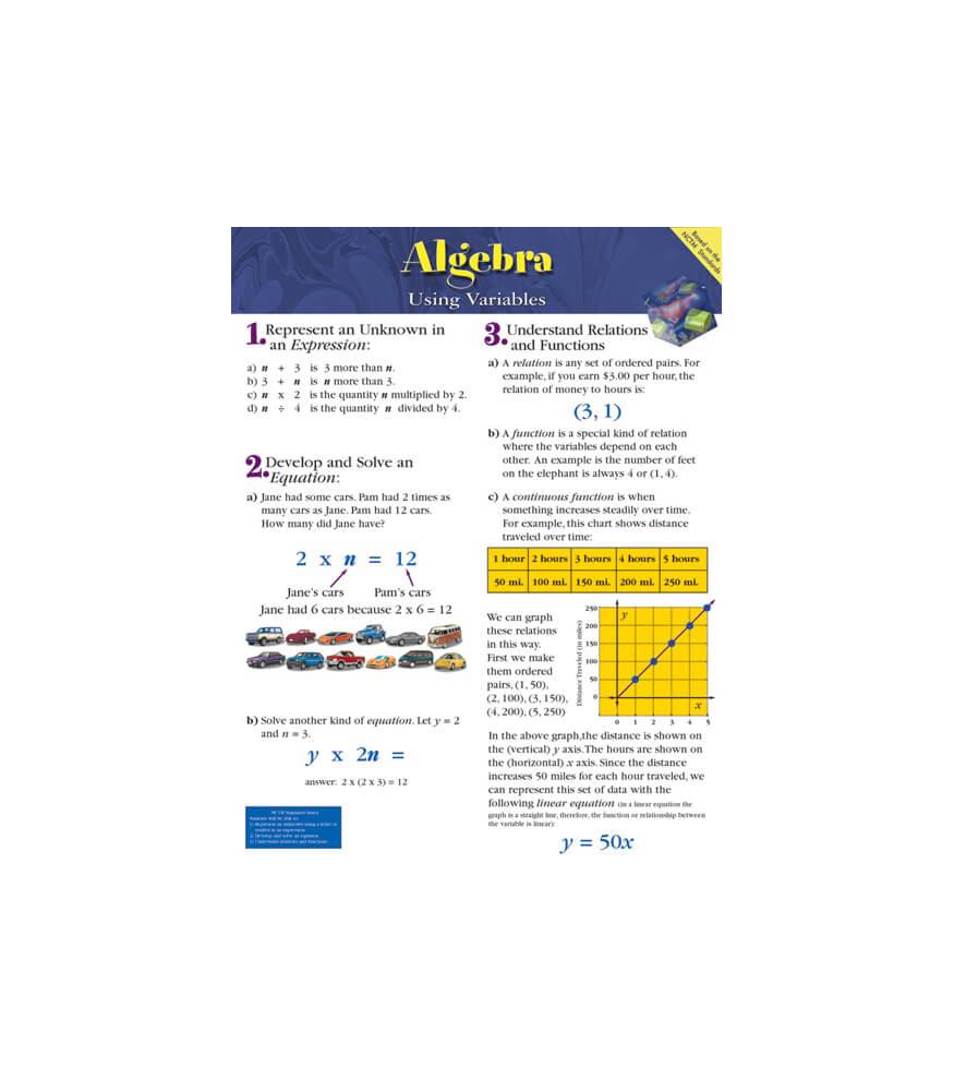 Algebra Chart Product Image