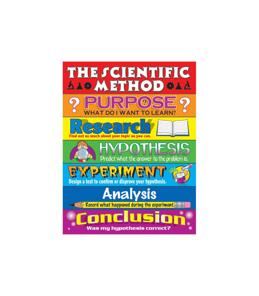 The Scientific Method Chart Product Image