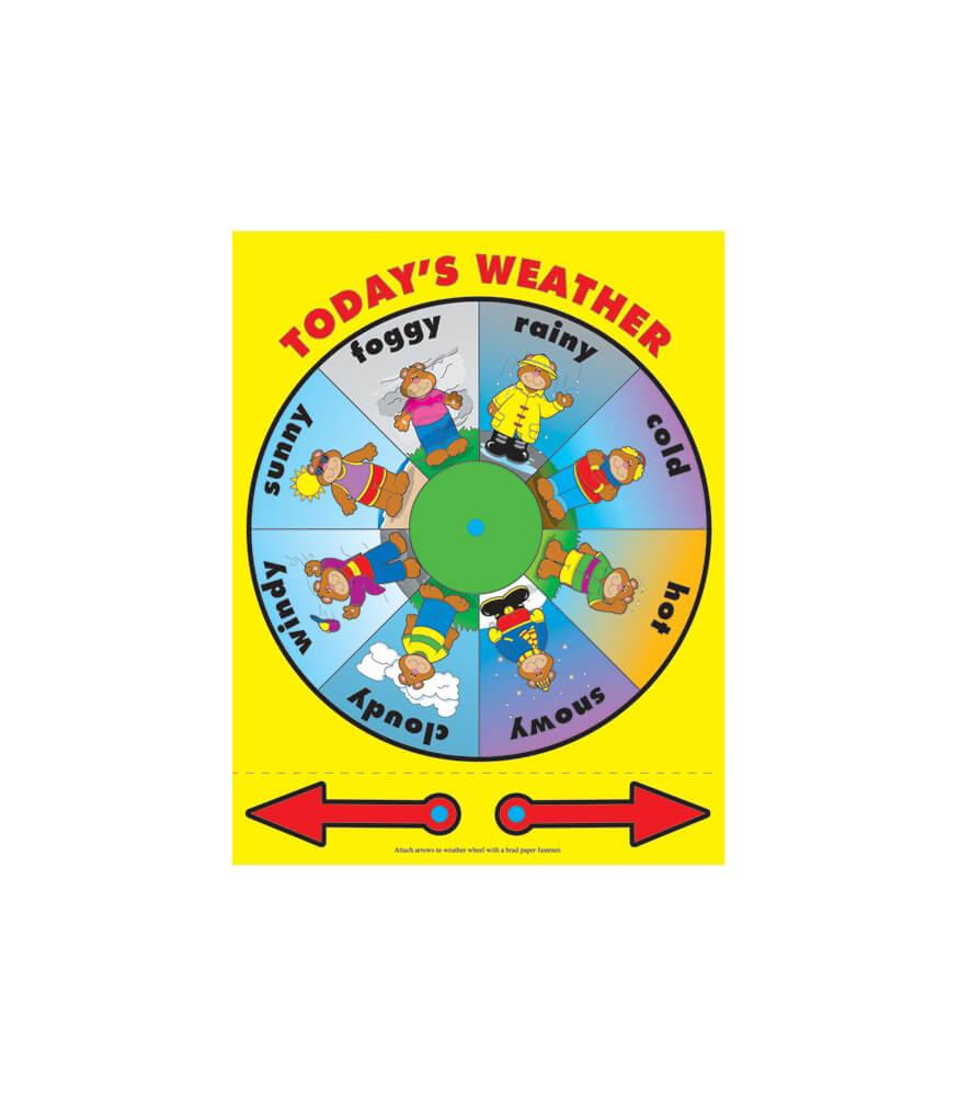 Weather Wheel Chart Product Image