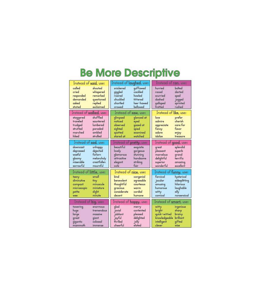 Be More Descriptive Chart Product Image