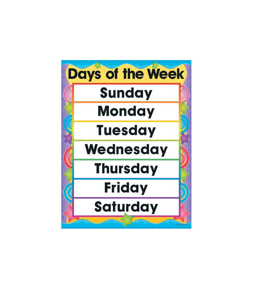 Days of the Week Chart Grade K-4 : Carson-Dellosa Publishing
