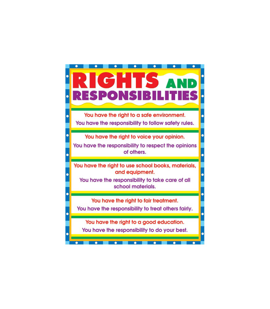 Rights and Responsibilities Chart Product Image