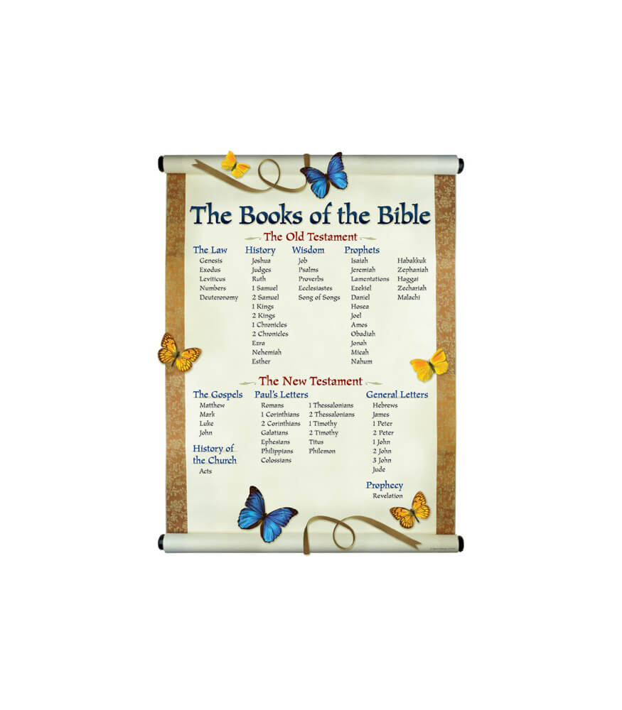 The Books of the Bible Chart Product Image