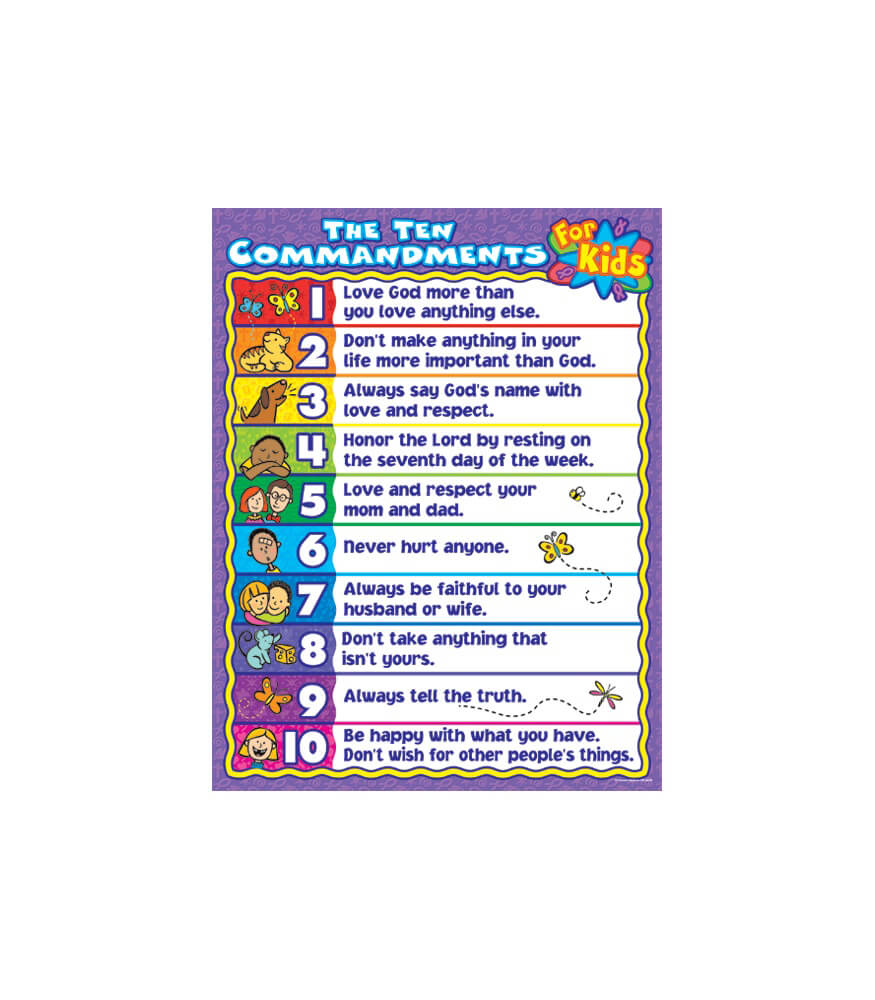 The Ten Commandments for Kids Chart Product Image