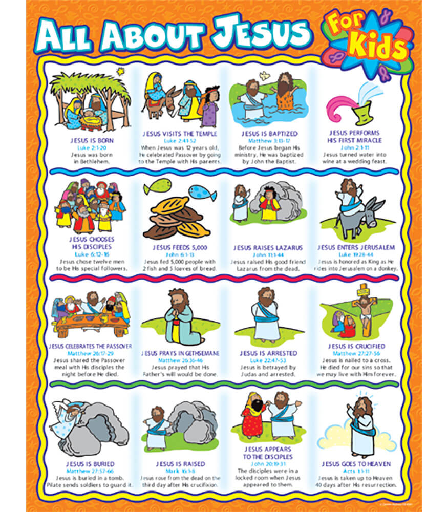 All about Jesus for Kids Chart Product Image