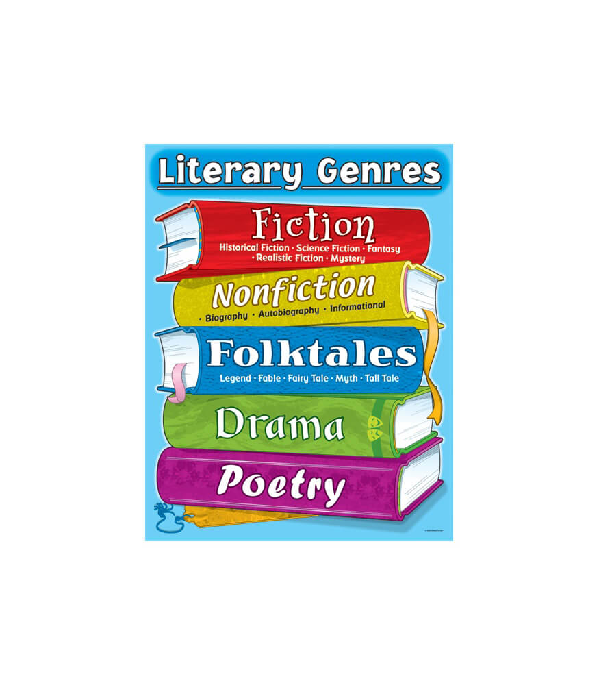 Literary Genres Chart Product Image