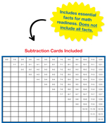 Subtraction 0 to 12 Flash Cards Product Image