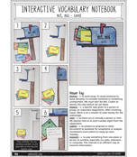 Interactive Vocabulary Notebook Resource Book Product Image