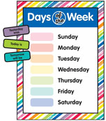 Just Teach Days of the Week Printable Bulletin Board Set Product Image