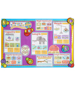 Measure Your World Bulletin Board Set Product Image