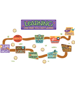 Learning Can Take You Anywhere Mini Bulletin Board Set Product Image