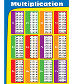 Multiplication Chart Product Image