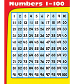 Numbers 1-100 Chart Product Image