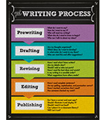 The Writing Process Chalkboard Chart Product Image
