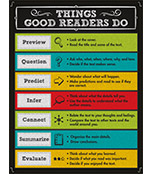 Things Good Readers Do Chart Product Image