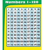 Numbers 1-120 Chart Product Image