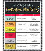Aim High Positive Mindset Chart Product Image