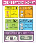 Identifying US Money Chart Product Image