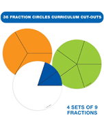 Fraction Circles Curriculum Cut-Outs Product Image
