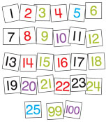 Replacement Hundreds Chart Pocket Chart Cards Product Image