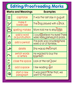 Editing/Proofreading Marks Sticker Pack Product Image