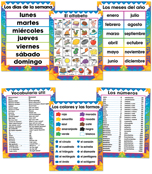 Spanish Chartlets Bulletin Board Set Product Image