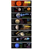 Solar System Mini Bulletin Board Set Product Image