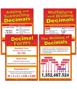 All About Decimals Bulletin Board Set Product Image