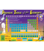 Periodic Table of the Elements Bulletin Board Set Product Image