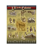 Life in the Colonies Chart Product Image